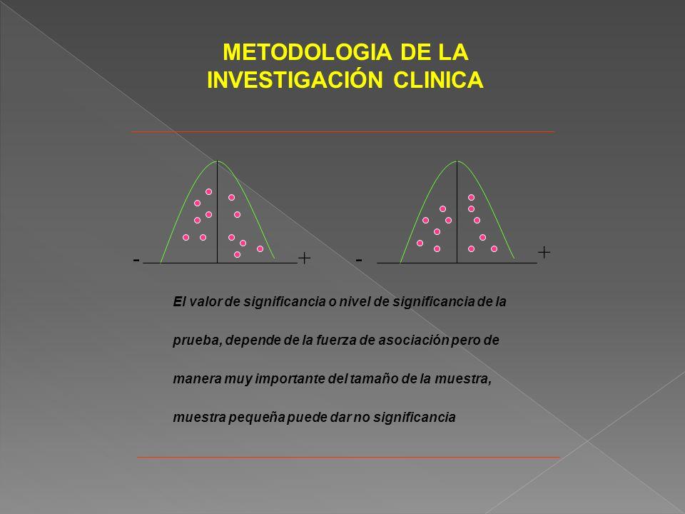 METODOLOGIA DE LA INVESTIGACIÓN CLINICA