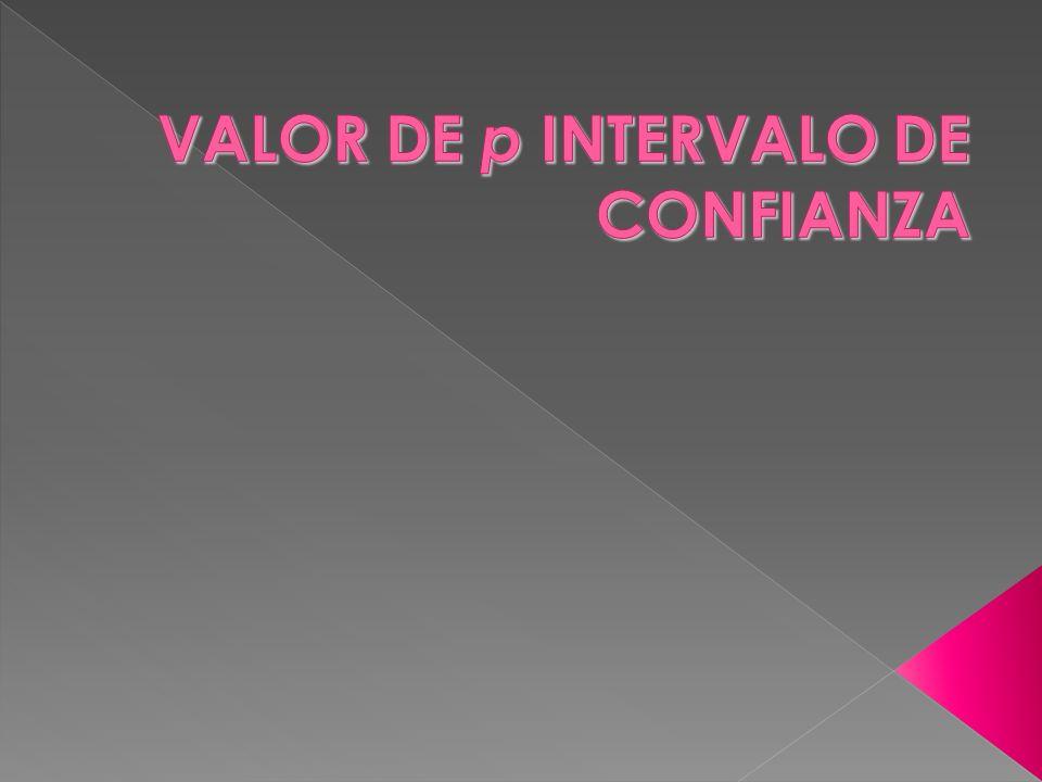 VALOR DE p INTERVALO DE CONFIANZA