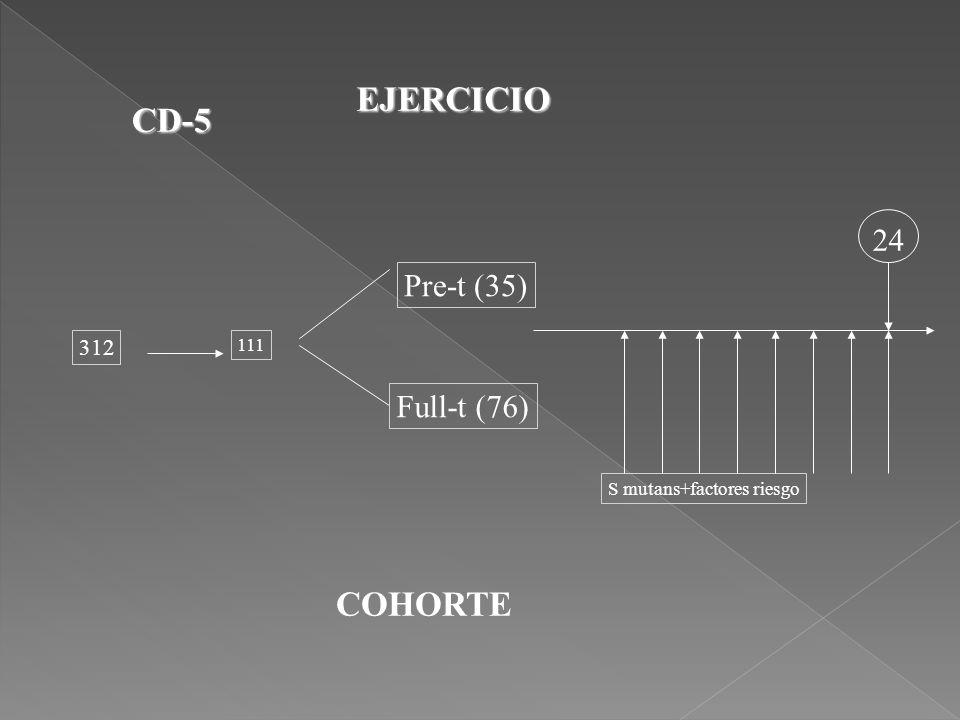 EJERCICIO CD-5 COHORTE 24 Pre-t (35) Full-t (76) 312 111