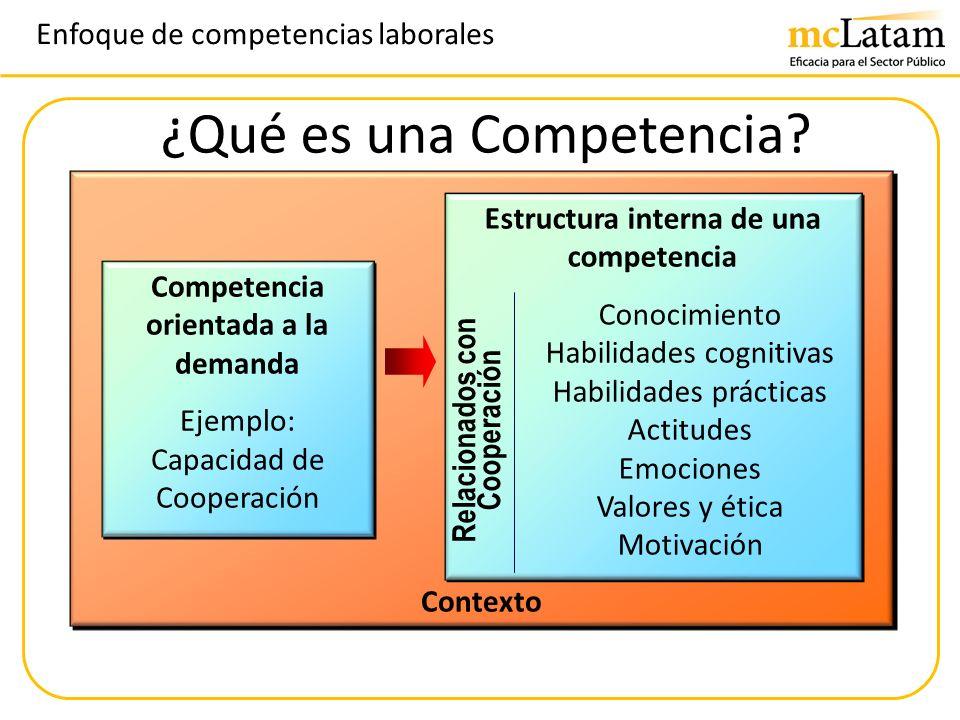 Estructura interna de una competencia Relacionados con Cooperación