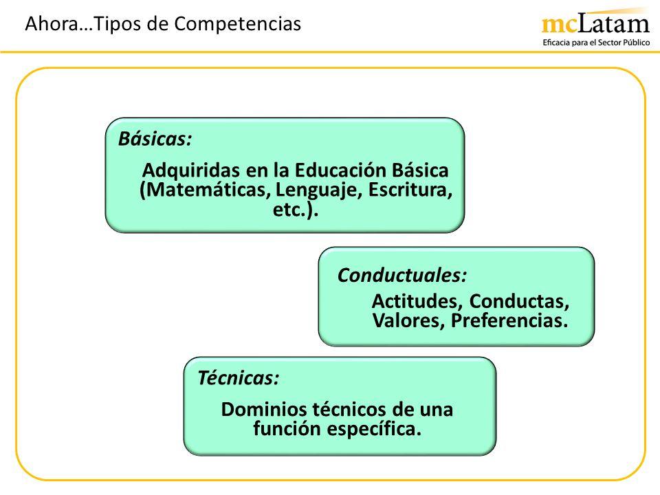 Ahora…Tipos de Competencias