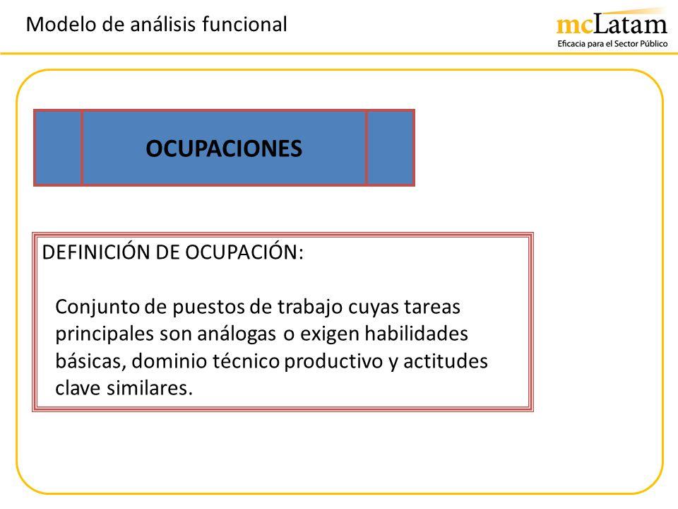 OCUPACIONES Modelo de análisis funcional DEFINICIÓN DE OCUPACIÓN: