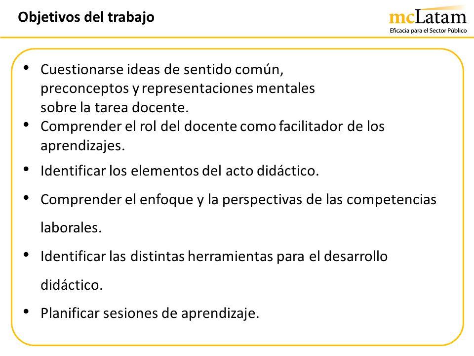 Objetivos del trabajo Cuestionarse ideas de sentido común, preconceptos y representaciones mentales sobre la tarea docente.