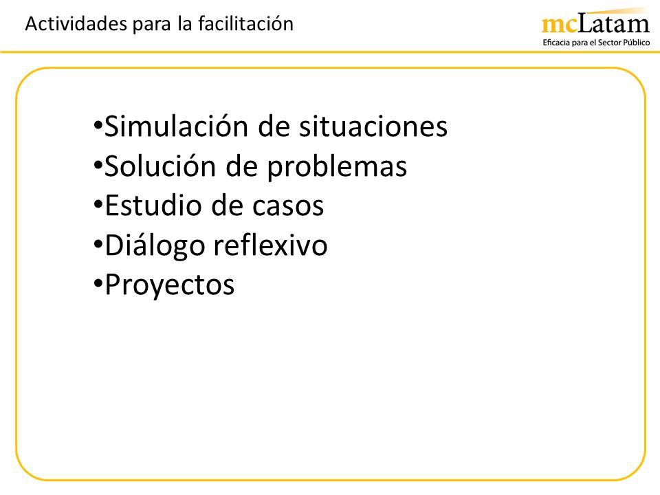 Simulación de situaciones Solución de problemas Estudio de casos