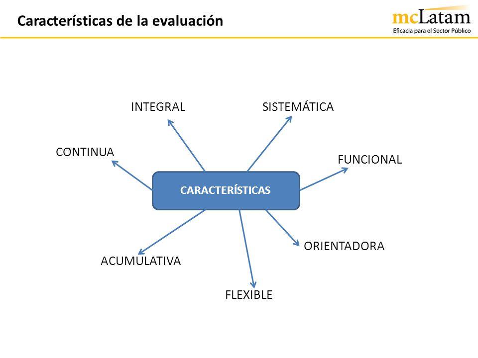 Características de la evaluación