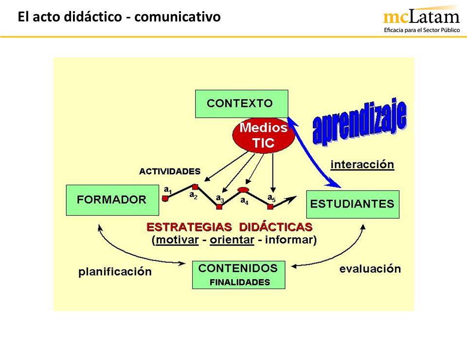 El acto didáctico - comunicativo