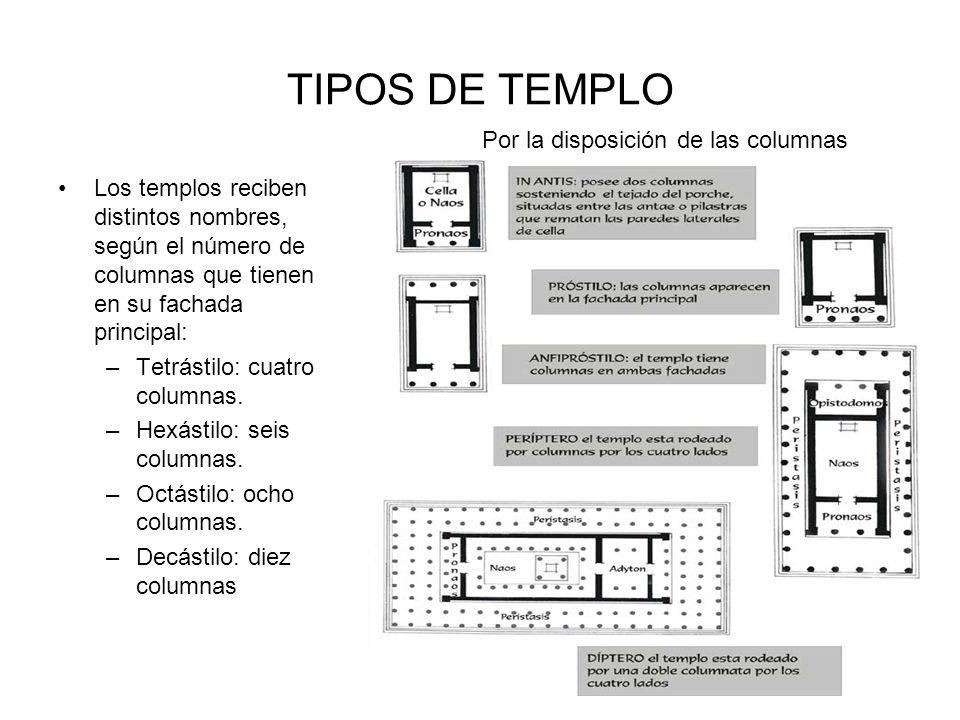 TIPOS DE TEMPLO Por la disposición de las columnas