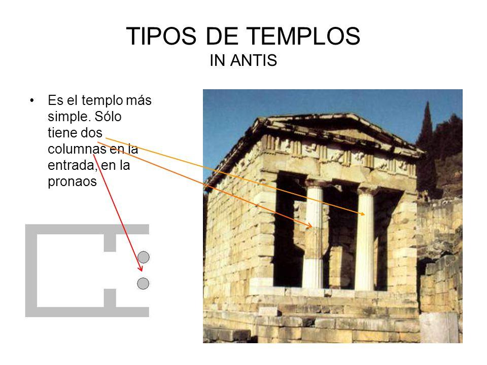 TIPOS DE TEMPLOS IN ANTIS