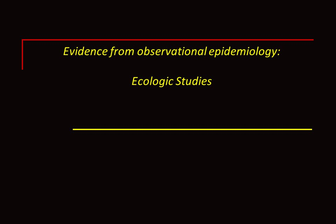 Evidence from observational epidemiology: Ecologic Studies