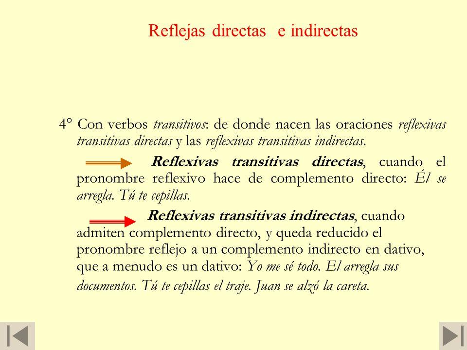 Reflejas directas e indirectas