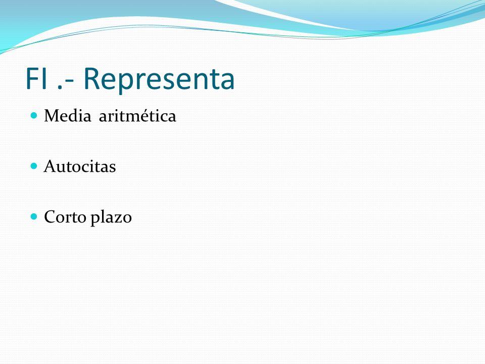 FI .- Representa Media aritmética Autocitas Corto plazo