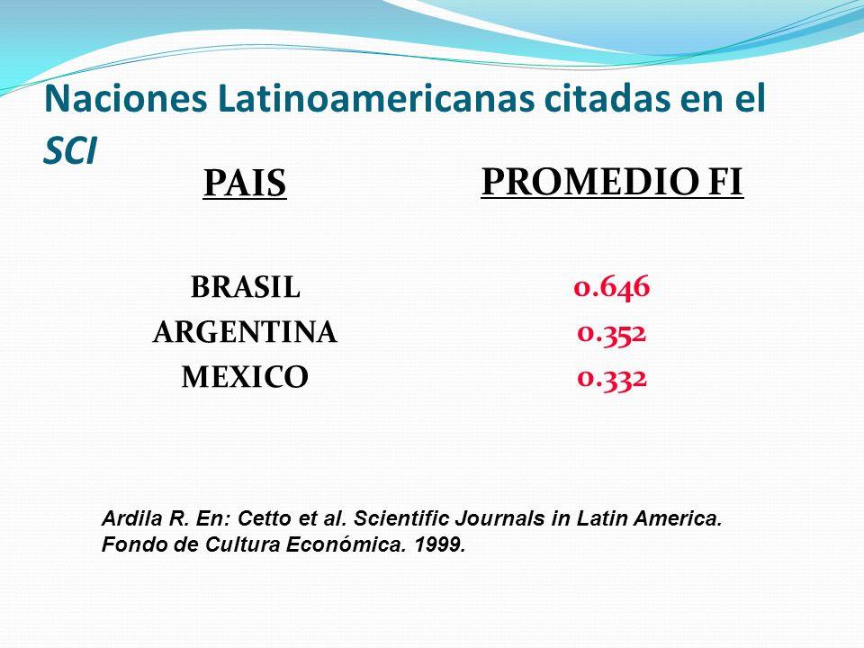 Naciones Latinoamericanas citadas en el SCI