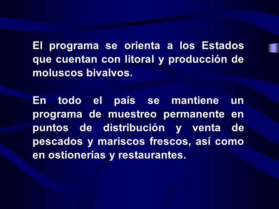 El programa se orienta a los Estados que cuentan con litoral y producción de moluscos bivalvos.