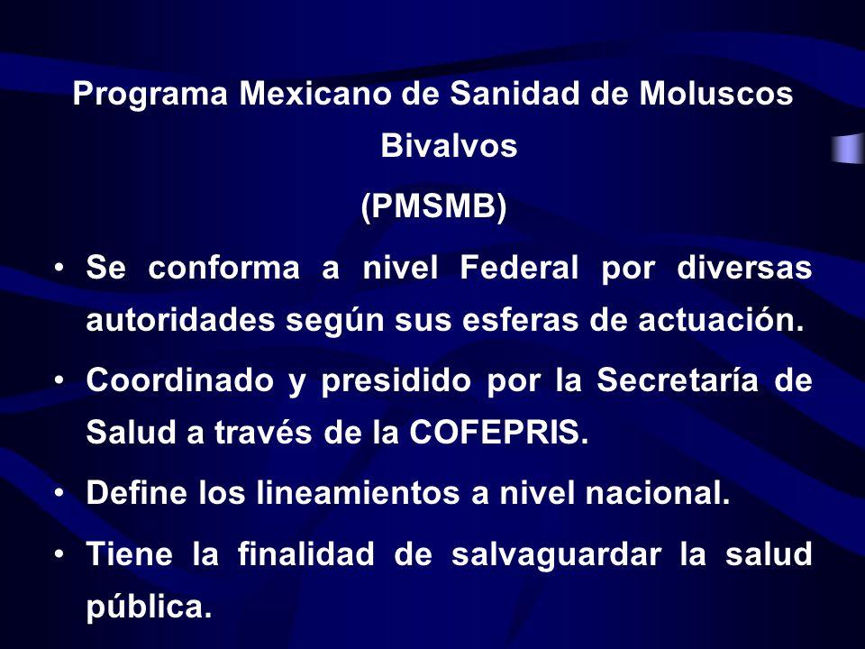 Programa Mexicano de Sanidad de Moluscos Bivalvos
