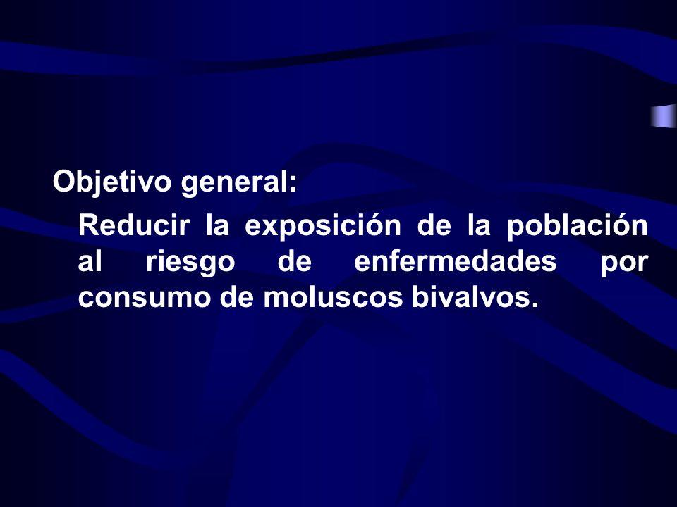 Objetivo general:Reducir la exposición de la población al riesgo de enfermedades por consumo de moluscos bivalvos.