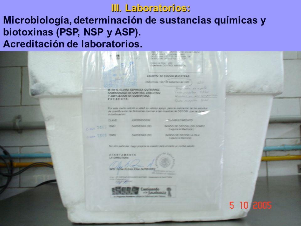 III. Laboratorios:Microbiología, determinación de sustancias químicas y biotoxinas (PSP, NSP y ASP).