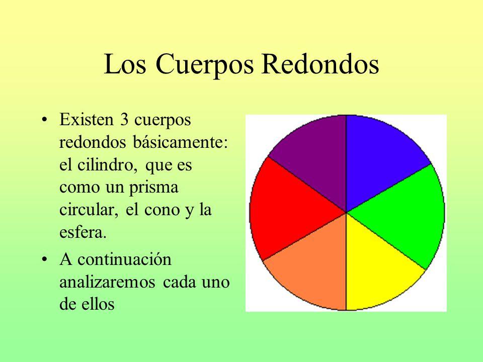 Los cuerpos redondos existen 3 cuerpos redondos for Prisma circular