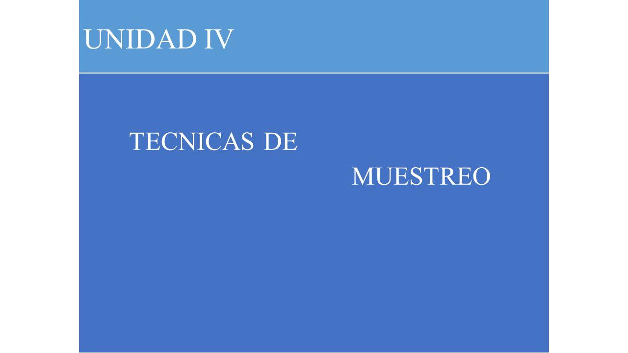 UNIDAD IV TECNICAS DE MUESTREO
