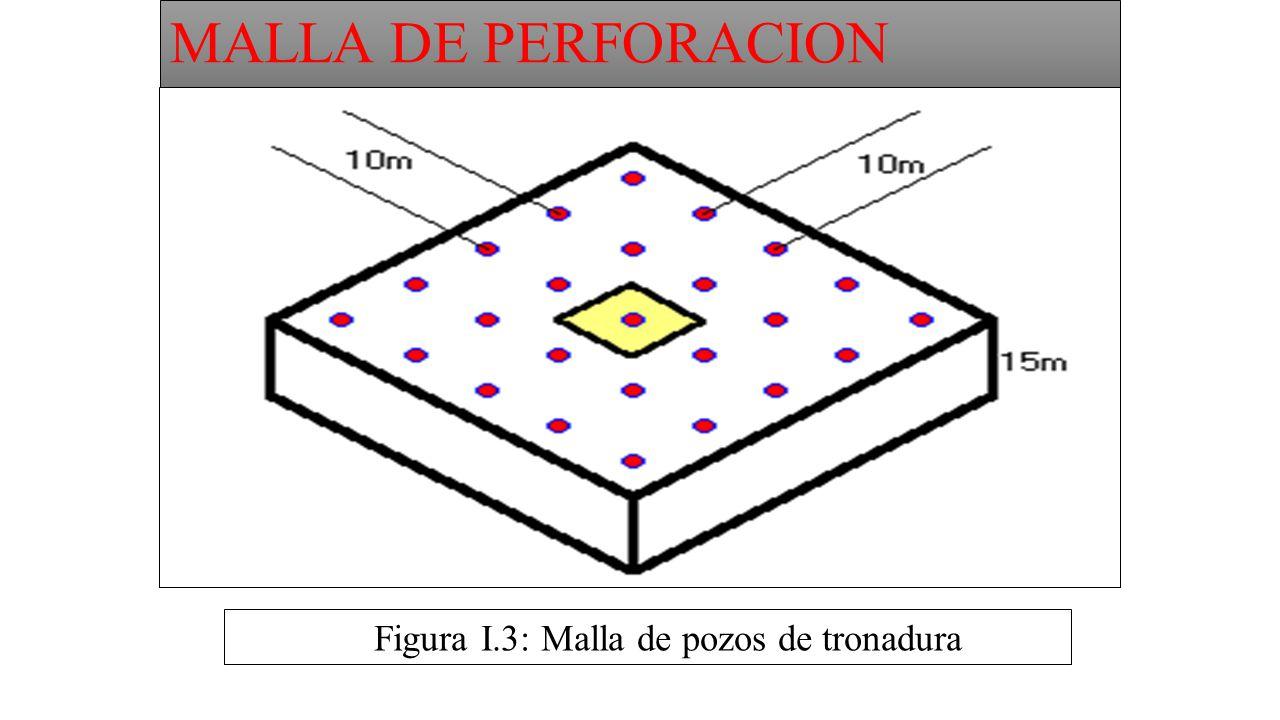 MALLA DE PERFORACION Figura I.3: Malla de pozos de tronadura