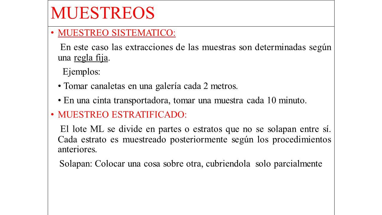 MUESTREOS MUESTREO SISTEMATICO: