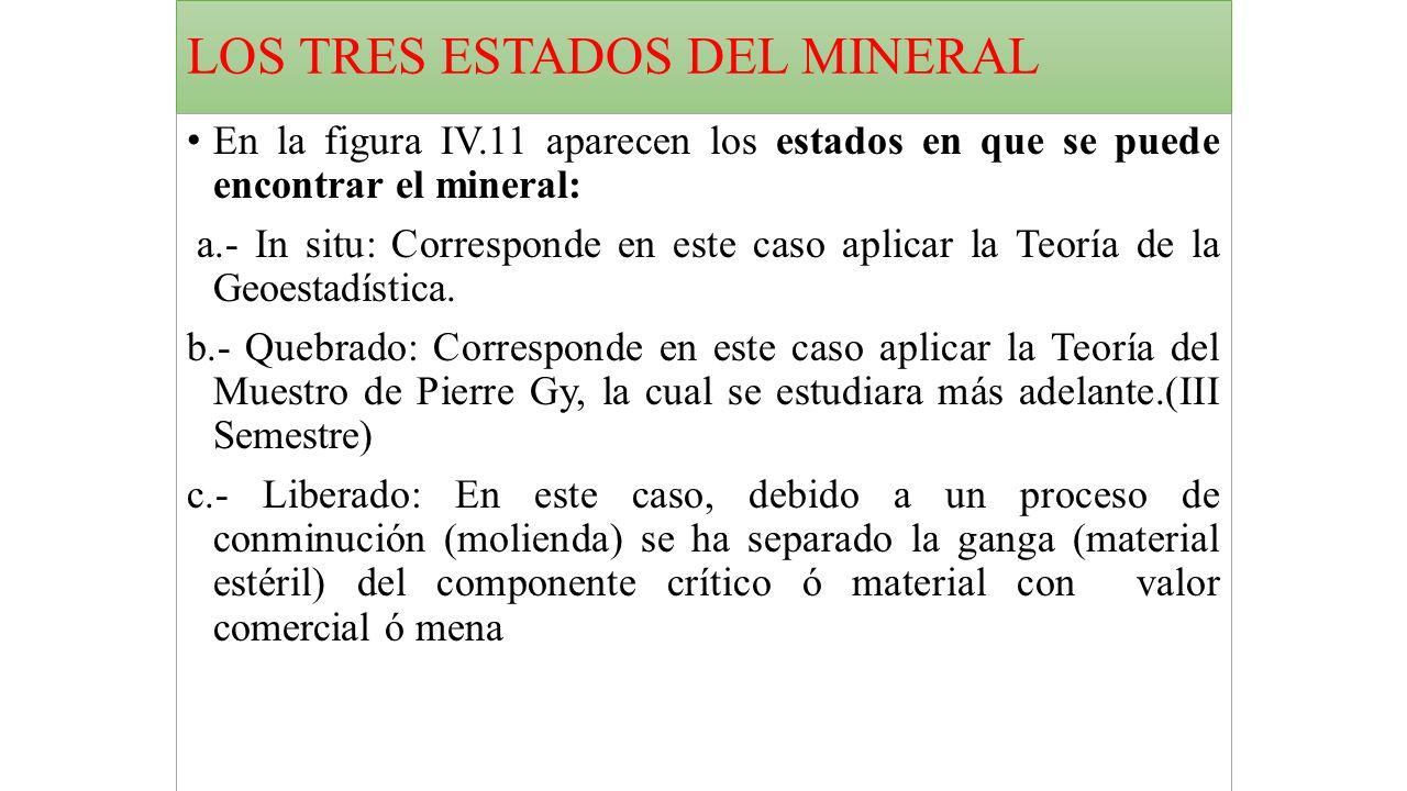 LOS TRES ESTADOS DEL MINERAL