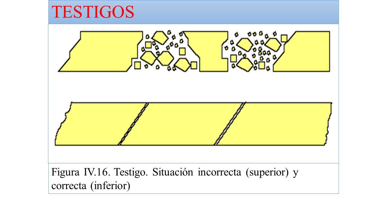 TESTIGOS Figura IV.16. Testigo. Situación incorrecta (superior) y correcta (inferior)