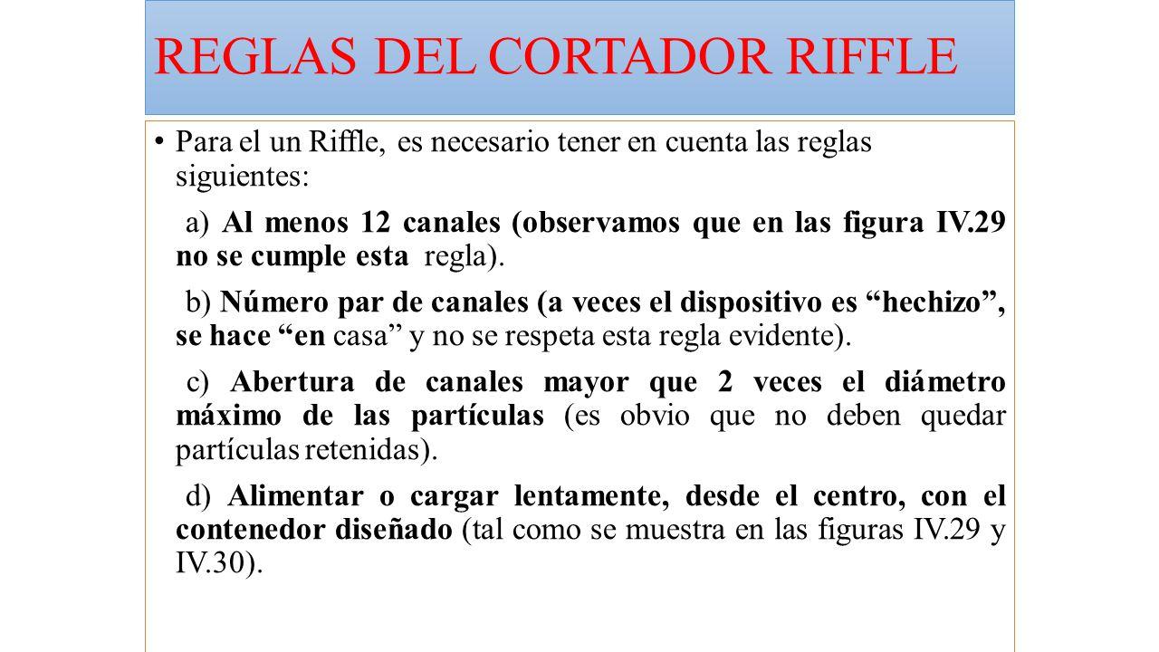 REGLAS DEL CORTADOR RIFFLE