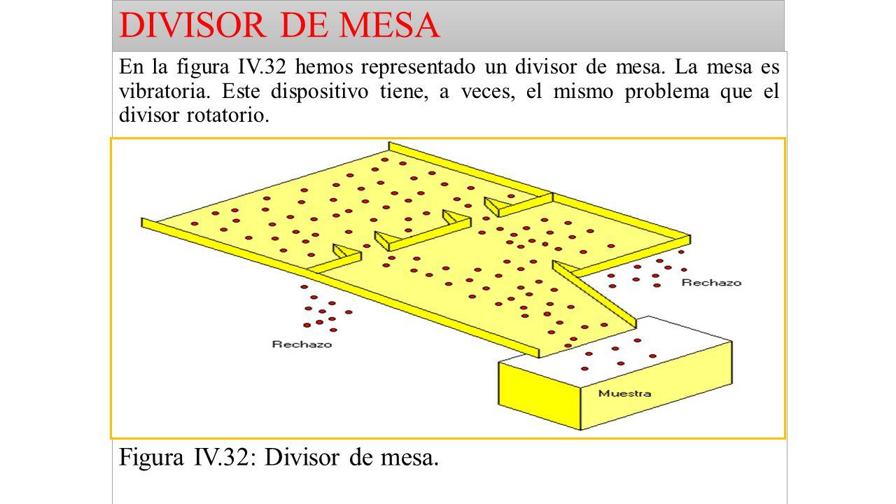 DIVISOR DE MESA Figura IV.32: Divisor de mesa.