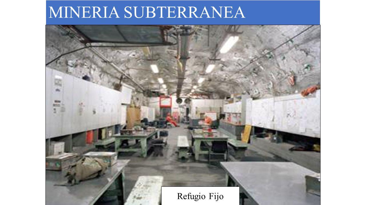 MINERIA SUBTERRANEA Refugio Fijo