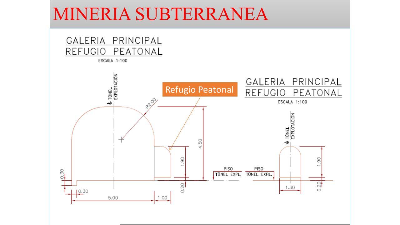 MINERIA SUBTERRANEA Refugio Peatonal