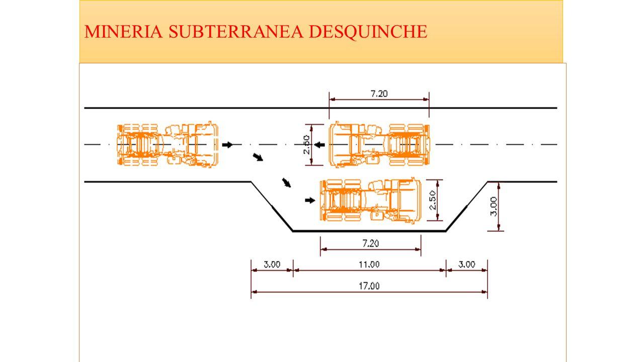 MINERIA SUBTERRANEA DESQUINCHE