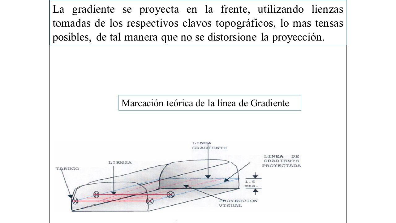 La gradiente se proyecta en la frente, utilizando lienzas tomadas de los respectivos clavos topográficos, lo mas tensas posibles, de tal manera que no se distorsione la proyección.