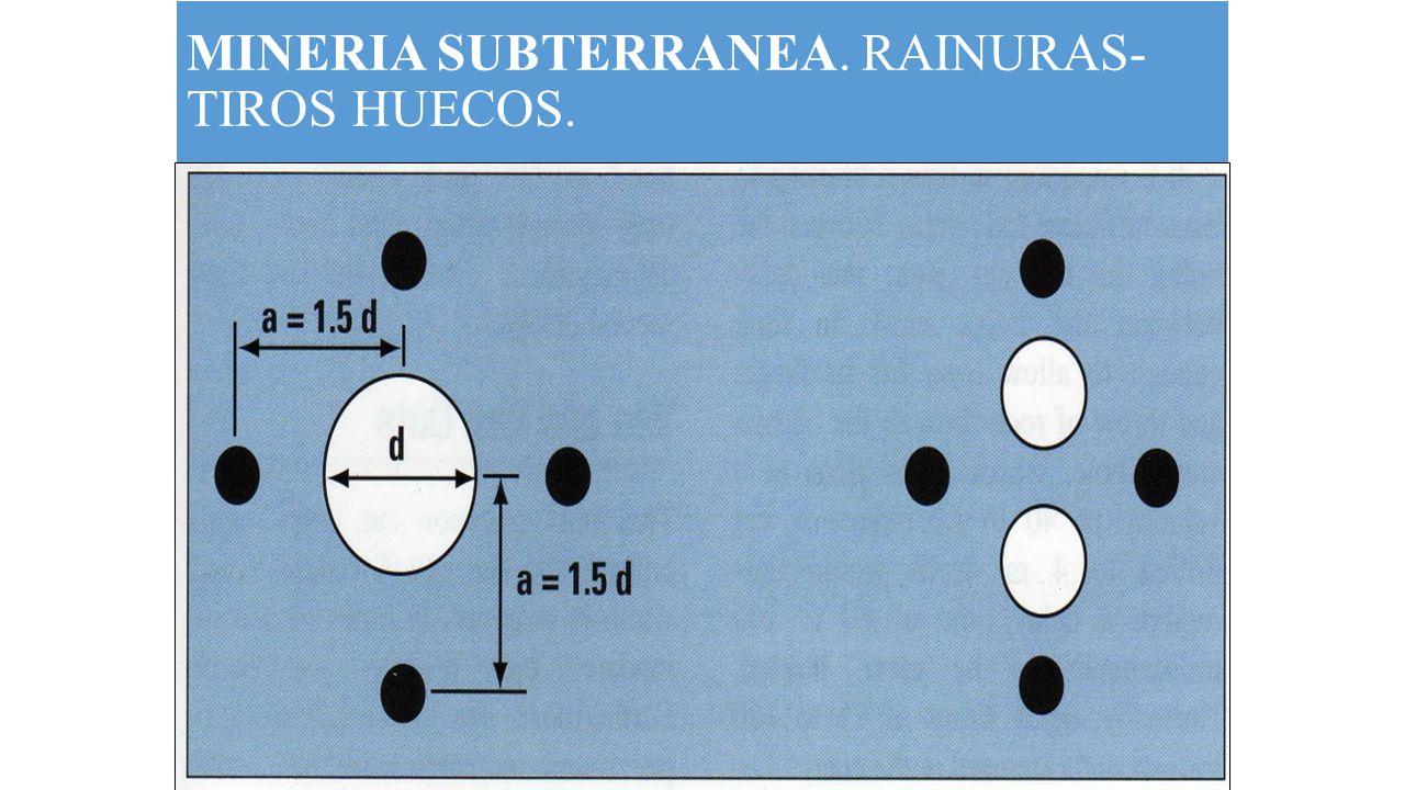MINERIA SUBTERRANEA. RAINURAS- TIROS HUECOS.