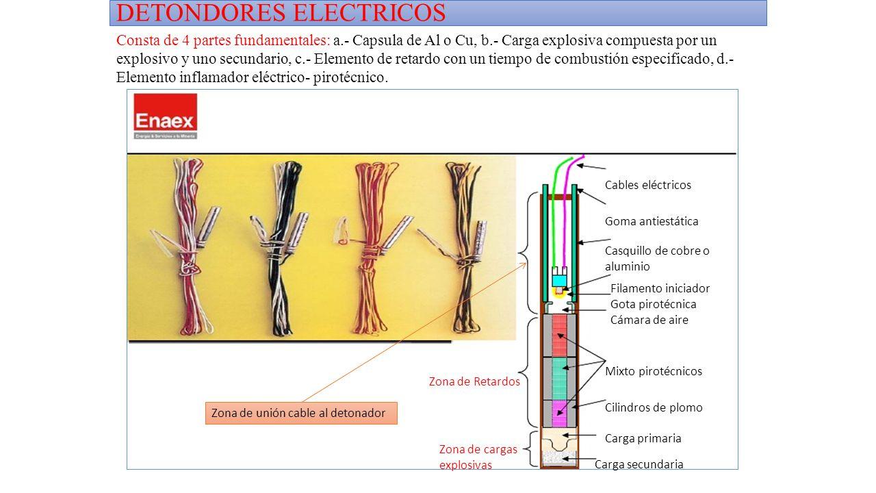DETONDORES ELECTRICOS