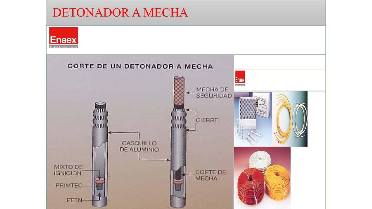 DETONADOR A MECHA