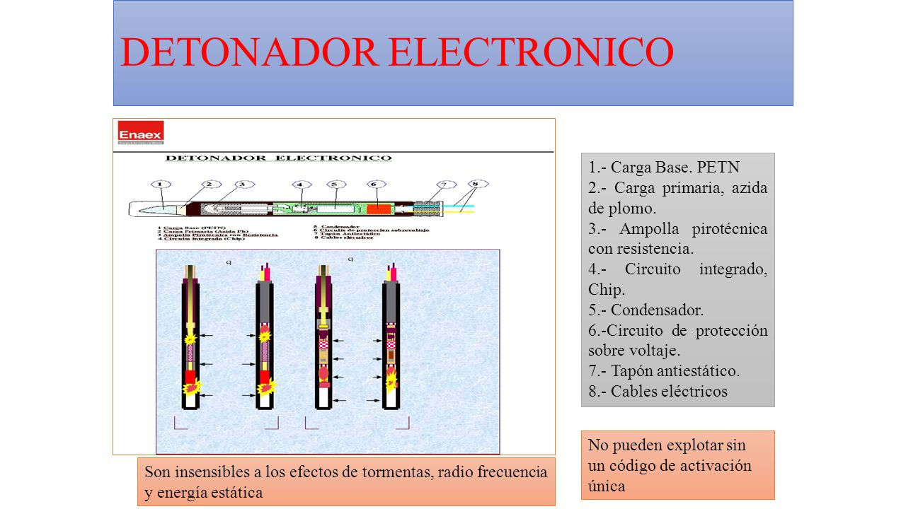 DETONADOR ELECTRONICO