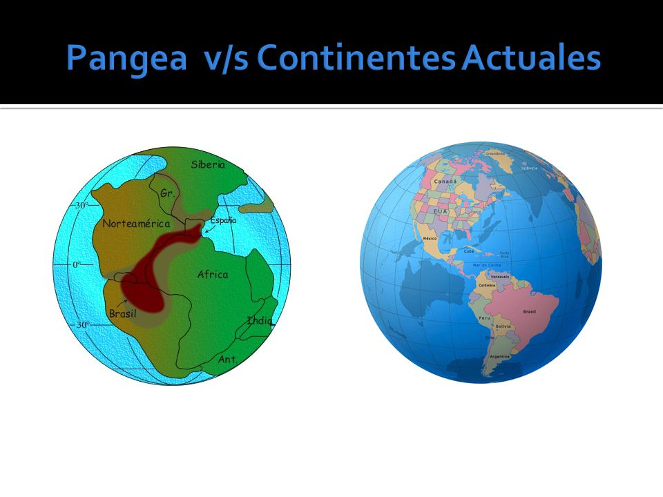 Pangea v/s Continentes Actuales