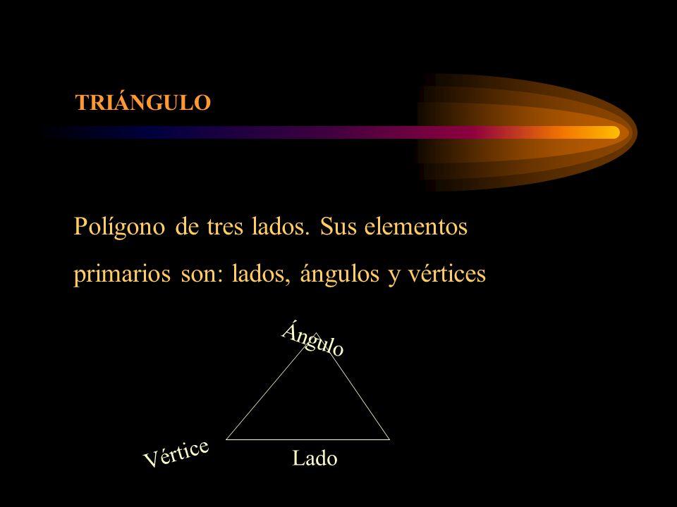 Polígono de tres lados. Sus elementos