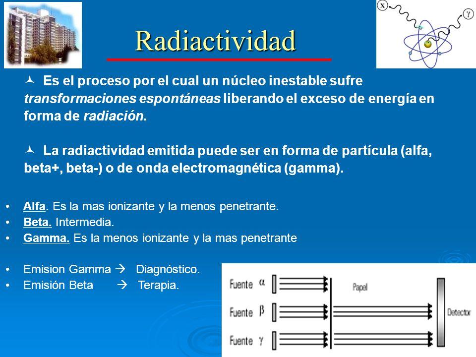 Radiactividad Es el proceso por el cual un núcleo inestable sufre transformaciones espontáneas liberando el exceso de energía en forma de radiación.
