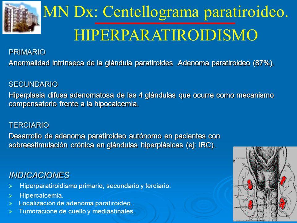 MN Dx: Centellograma paratiroideo.