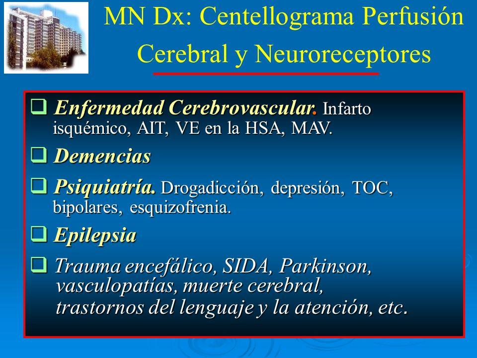 MN Dx: Centellograma Perfusión Cerebral y Neuroreceptores