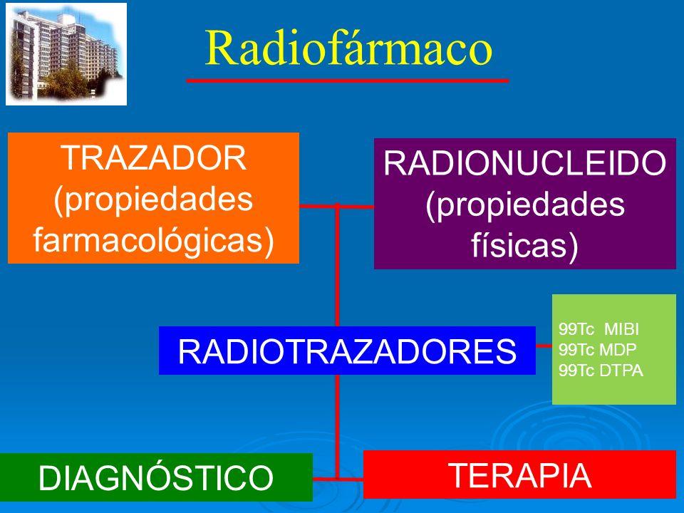Radiofármaco TRAZADOR RADIONUCLEIDO (propiedades farmacológicas)