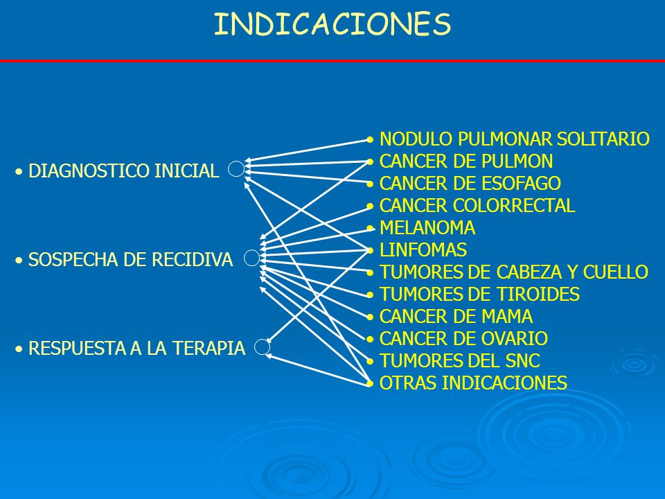 INDICACIONES NODULO PULMONAR SOLITARIO CANCER DE PULMON