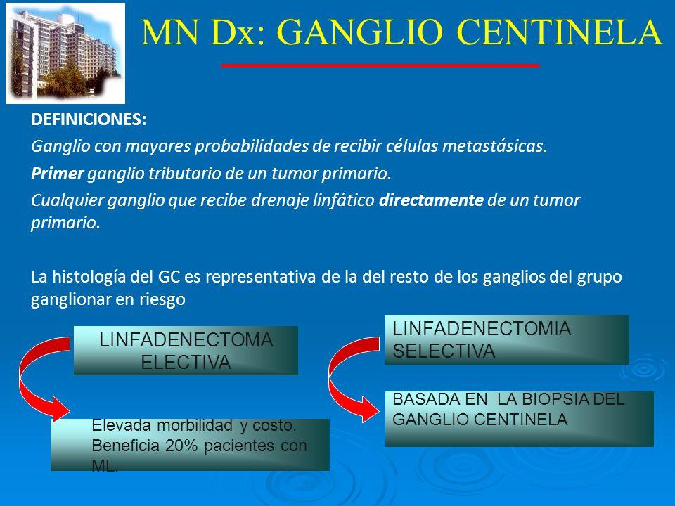MN Dx: GANGLIO CENTINELA