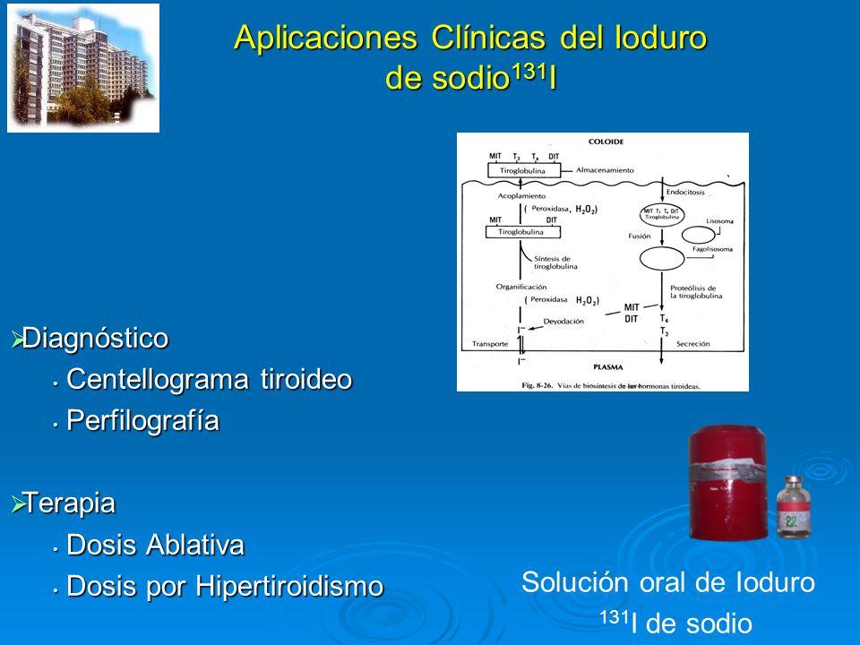 Aplicaciones Clínicas del Ioduro de sodio131I