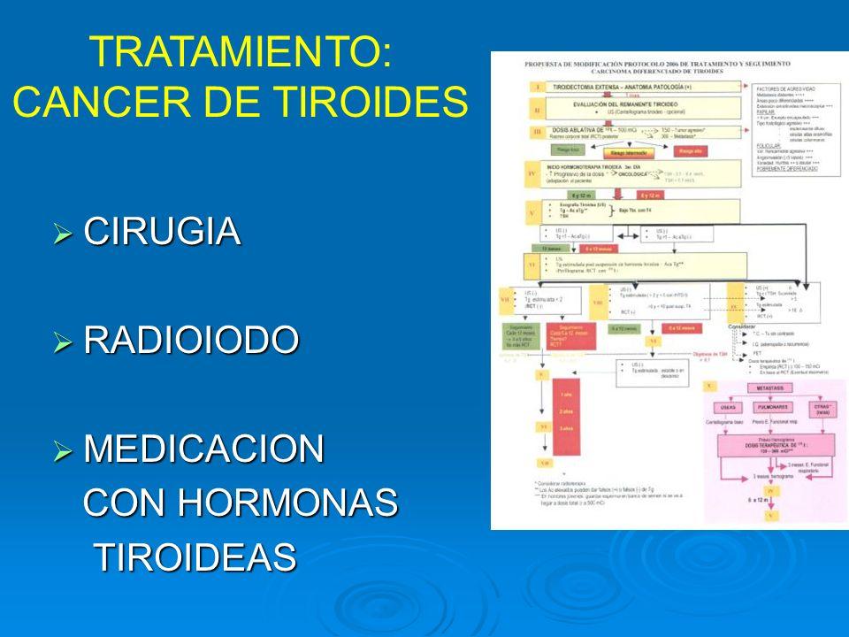 TRATAMIENTO: CANCER DE TIROIDES CIRUGIA RADIOIODO MEDICACION
