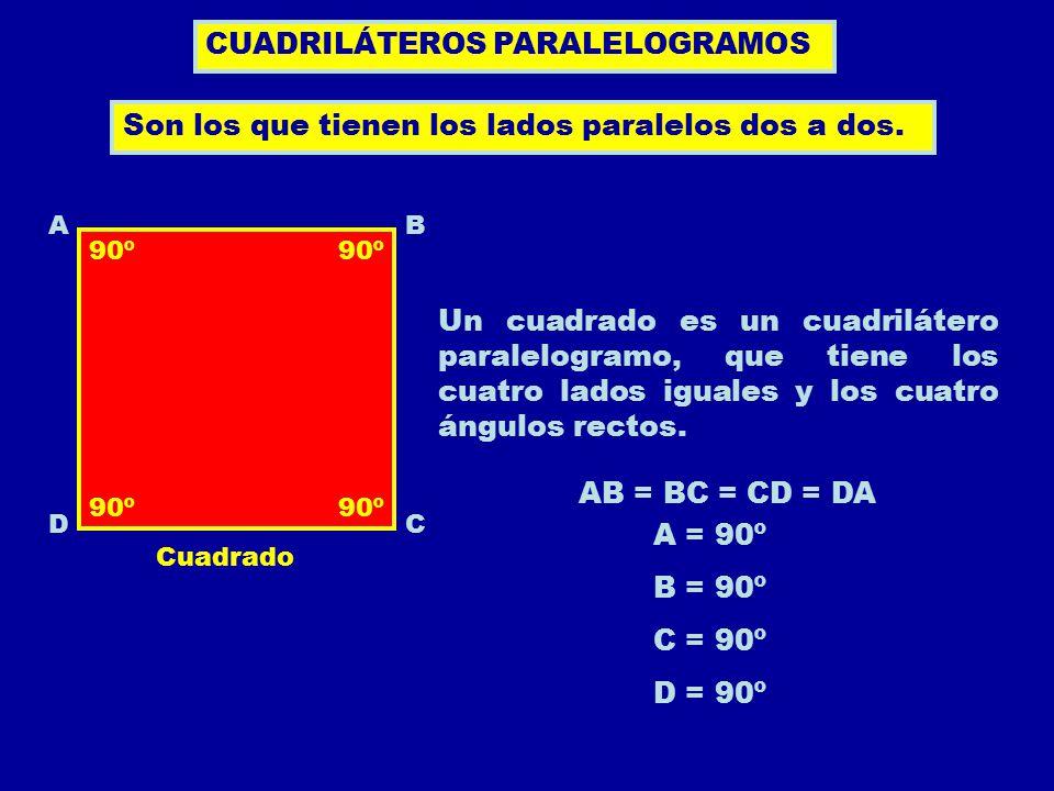 CUADRILÁTEROS PARALELOGRAMOS