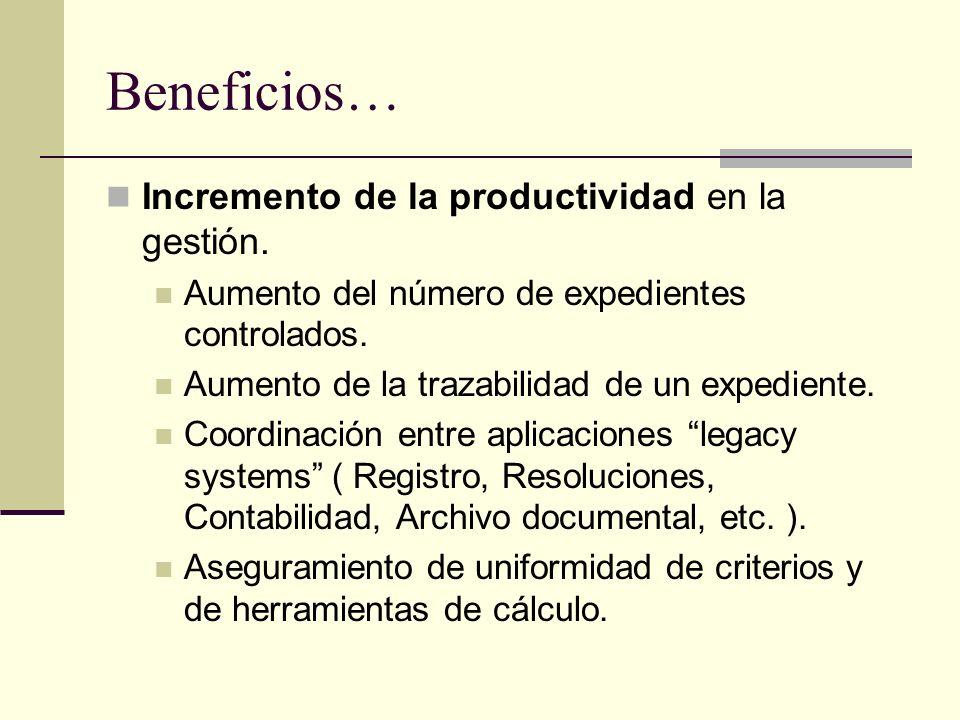 Beneficios… Incremento de la productividad en la gestión.