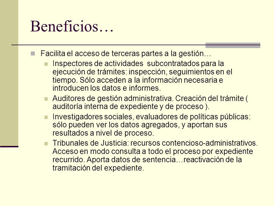 Beneficios… Facilita el acceso de terceras partes a la gestión…