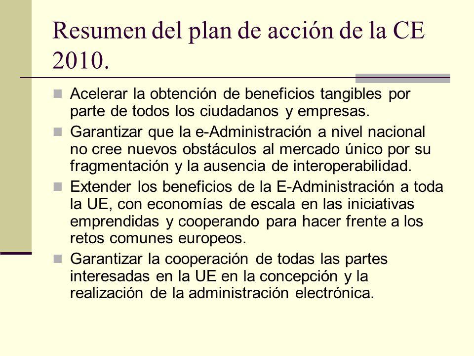 Resumen del plan de acción de la CE 2010.